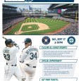 Take me out to the BALL GAME! Don't miss an amazing day of dance at the Mariners Game!! This event isn't just for InMotion dancers! Grab tickets for family, […]